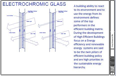 elecromatic-glass